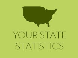 STATE STATISTICS